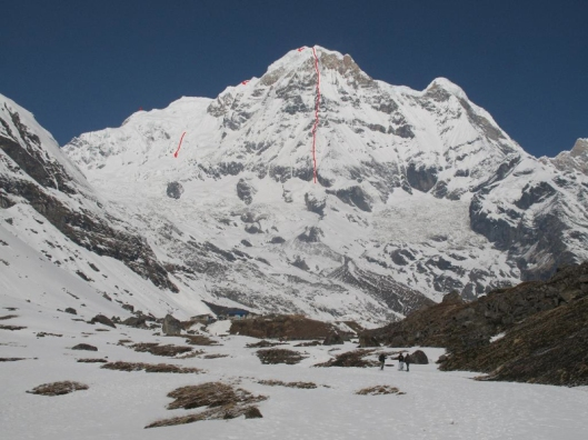 De lijn op Annapurna-Zuid