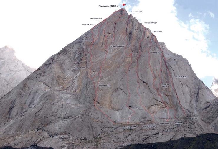 Asan northwest face topo